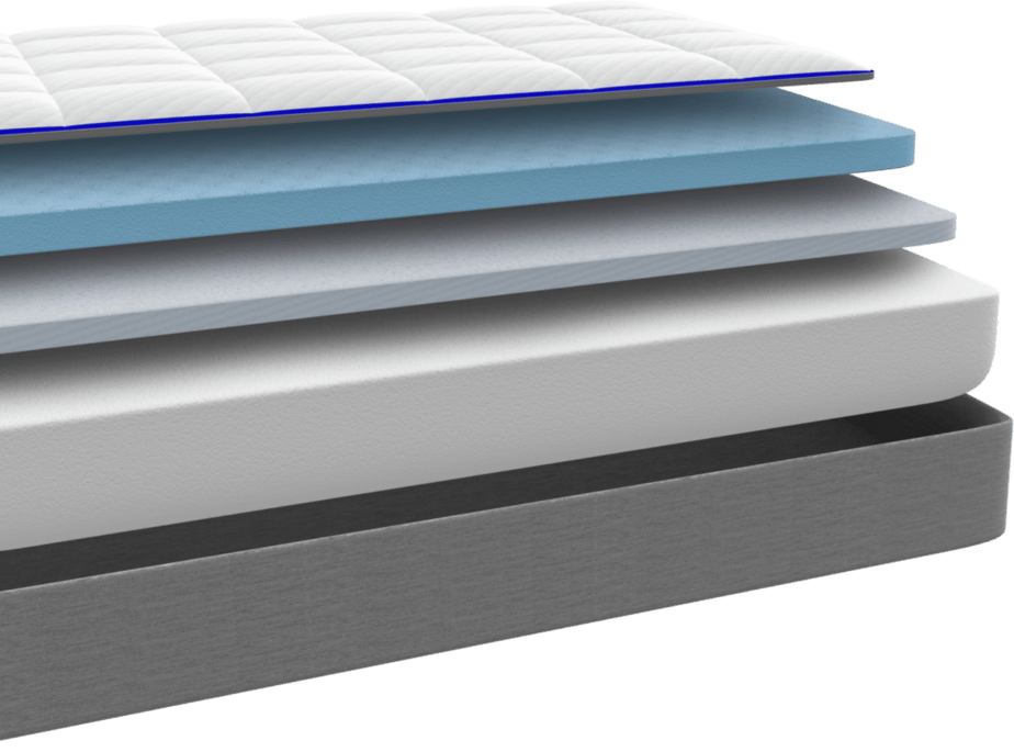 Nectar mattress layers