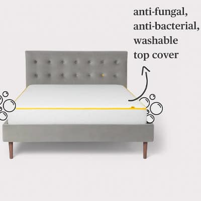 anti-funal, ani-bacterial eve cover