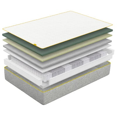 eve hybrid mattress