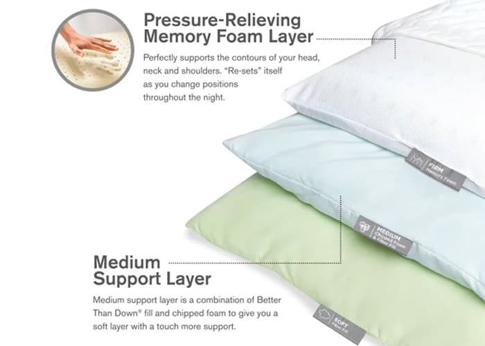 Brookstone pillow reviews